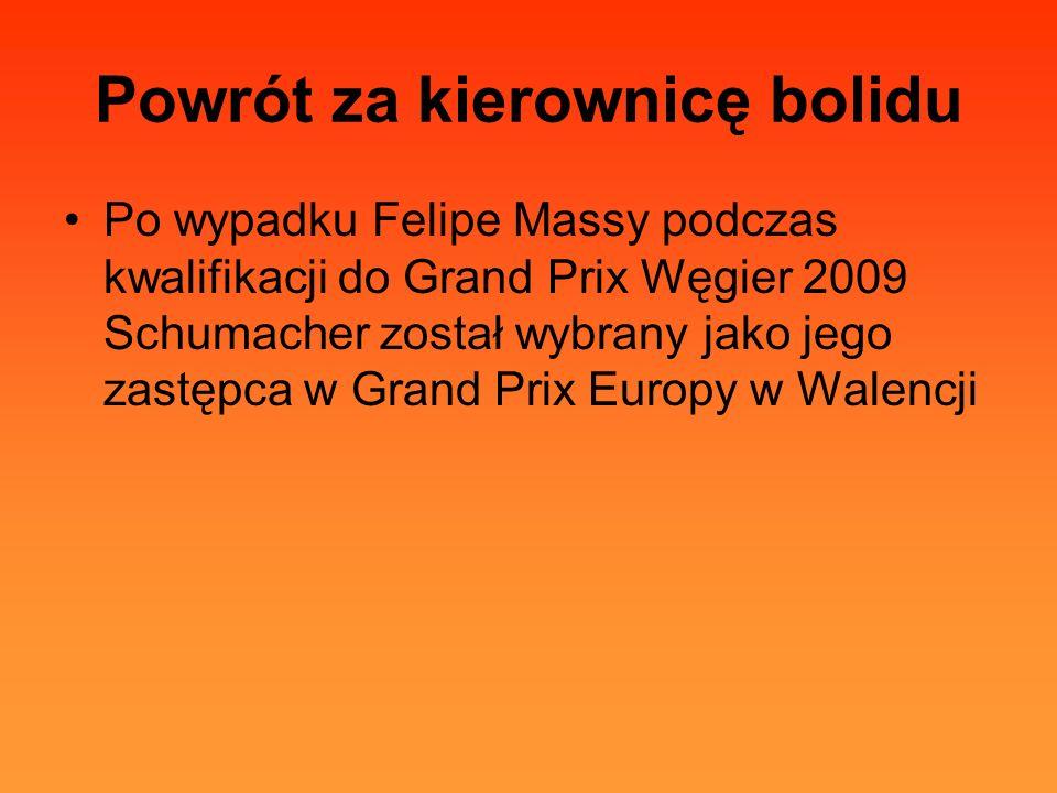 Powrót za kierownicę bolidu Po wypadku Felipe Massy podczas kwalifikacji do Grand Prix Węgier 2009 Schumacher został wybrany jako jego zastępca w Grand Prix Europy w Walencji