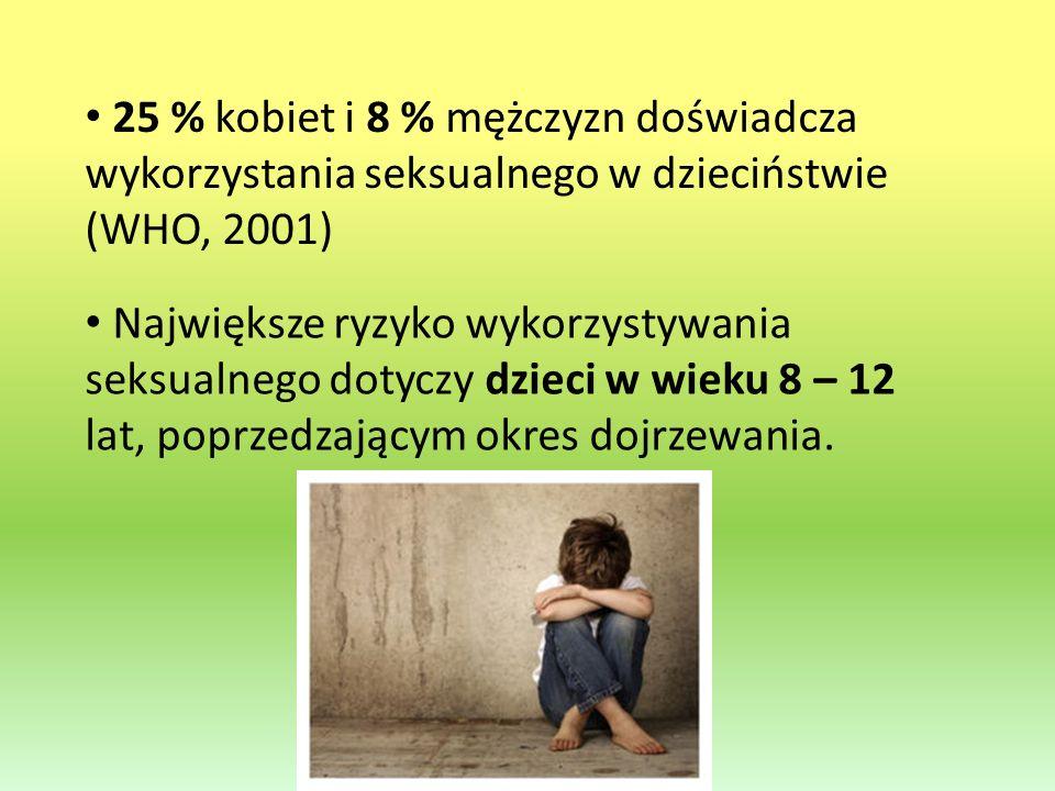 25 % kobiet i 8 % mężczyzn doświadcza wykorzystania seksualnego w dzieciństwie (WHO, 2001) Największe ryzyko wykorzystywania seksualnego dotyczy dziec