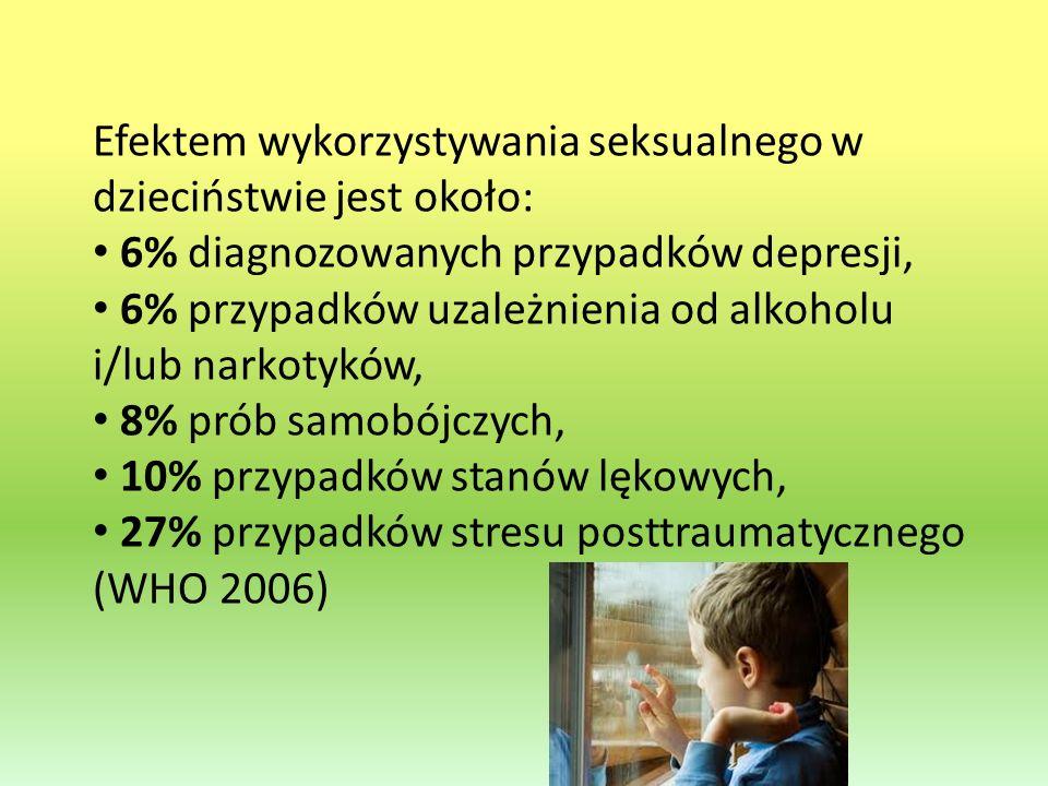 Efektem wykorzystywania seksualnego w dzieciństwie jest około: 6% diagnozowanych przypadków depresji, 6% przypadków uzależnienia od alkoholu i/lub nar