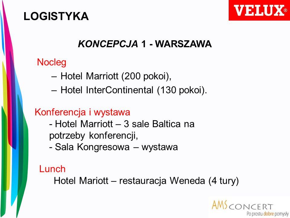 LOGISTYKA Nocleg –Hotel Marriott (200 pokoi), –Hotel InterContinental (130 pokoi). KONCEPCJA 1 - WARSZAWA Konferencja i wystawa - Hotel Marriott – 3 s