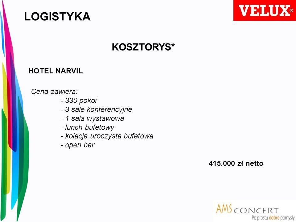 KOSZTORYS* HOTEL NARVIL 415.000 zł netto Cena zawiera: - 330 pokoi - 3 sale konferencyjne - 1 sala wystawowa - lunch bufetowy - kolacja uroczysta bufe