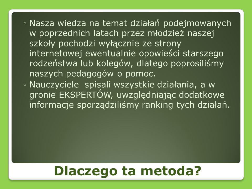 Dotychczasowe działania ekologiczne Gimnazjum w Starym Kurowie YPEF – Młodzież w lasach Europy- pomoc w organizacji eliminacji krajowych międzynarodowego konkursu (dwukrotnie).