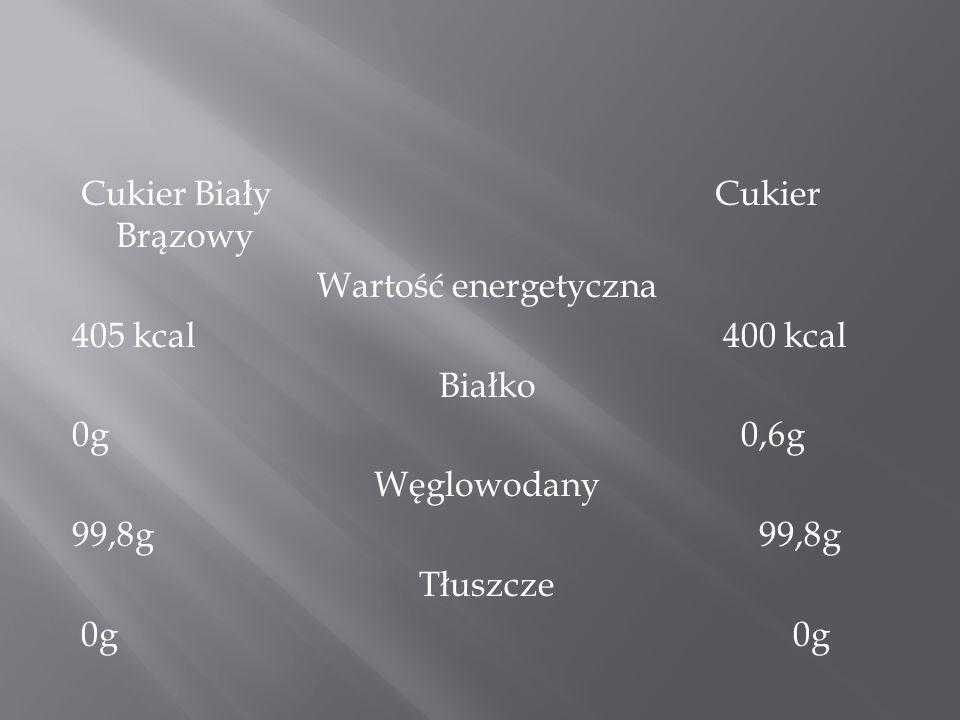 Cukier Biały Cukier Brązowy Wartość energetyczna 405 kcal 400 kcal Białko 0g 0,6g Węglowodany 99,8g Tłuszcze 0g 0g
