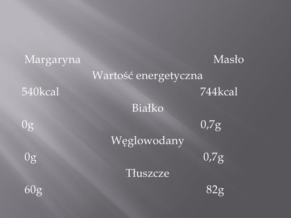 Margaryna Masło Wartość energetyczna 540kcal 744kcal Białko 0g 0,7g Węglowodany 0g 0,7g Tłuszcze 60g 82g