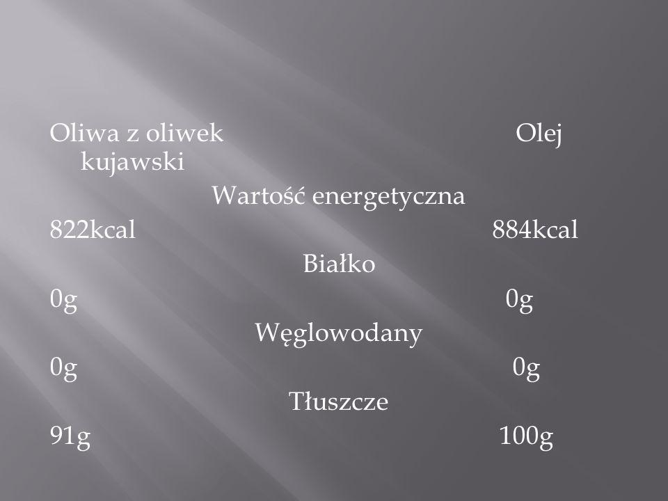 Oliwa z oliwek Olej kujawski Wartość energetyczna 822kcal 884kcal Białko 0g Węglowodany 0g Tłuszcze 91g 100g