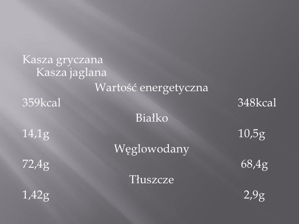 Kasza gryczana Kasza jaglana Wartość energetyczna 359kcal 348kcal Białko 14,1g 10,5g Węglowodany 72,4g 68,4g Tłuszcze 1,42g 2,9g
