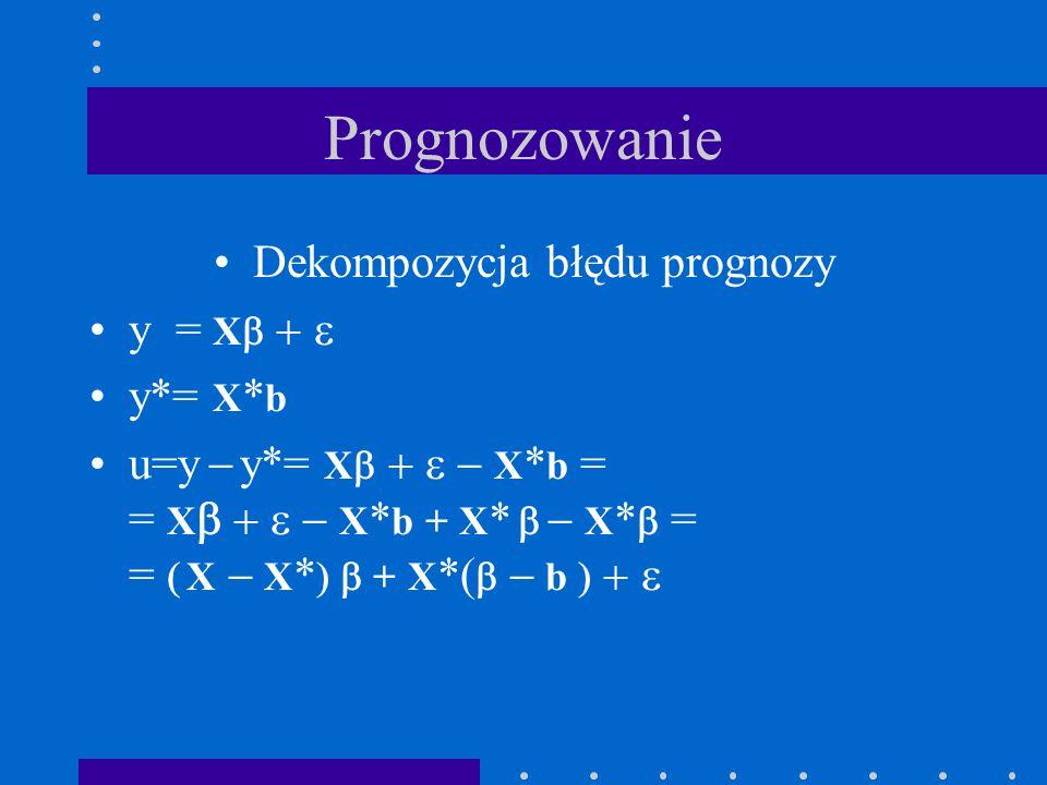 Prognozowanie Dekompozycja błędu prognozy y = X y*= X * b u=y y*= X X * b = = X X * b + X * X * = = X X * + X *( b