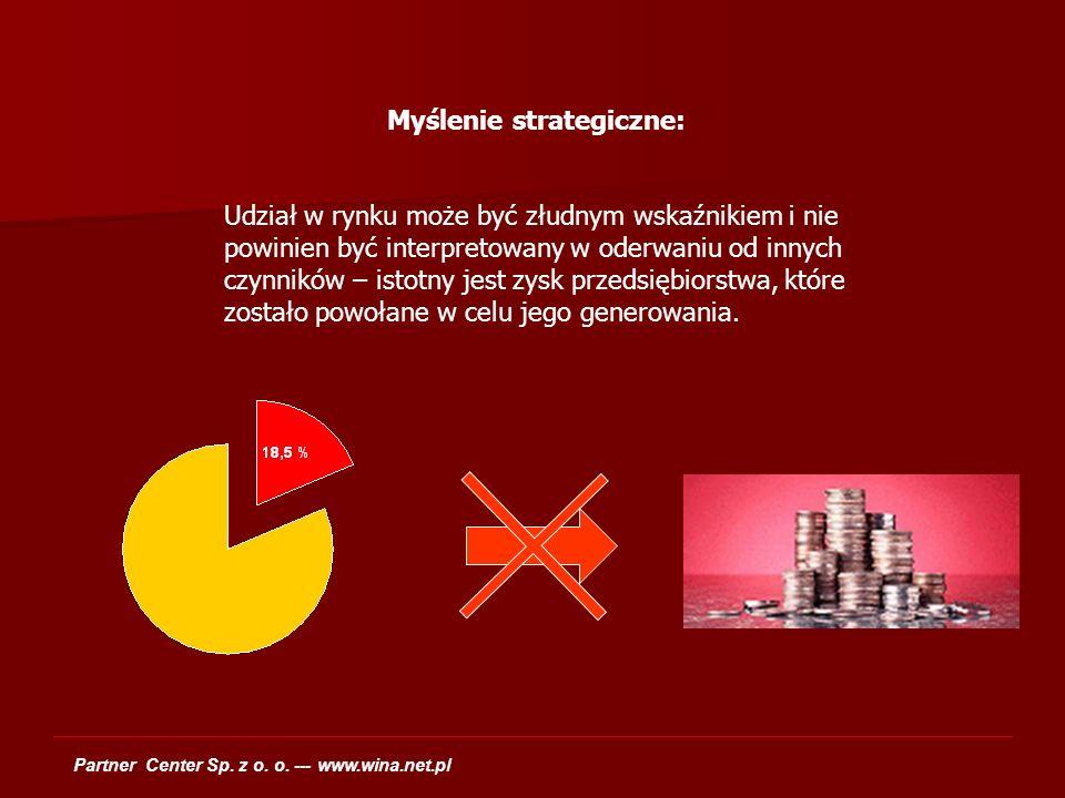 Partner Center Sp. z o. o. --- www.wina.net.pl Myślenie strategiczne: Udział w rynku może być złudnym wskaźnikiem i nie powinien być interpretowany w