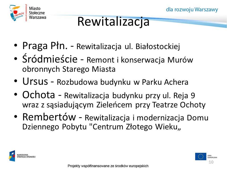 10 Praga Płn. - Rewitalizacja ul. Białostockiej Śródmieście - Remont i konserwacja Murów obronnych Starego Miasta Ursus - Rozbudowa budynku w Parku Ac