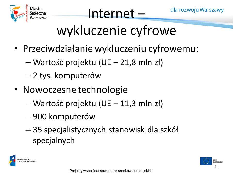 11 Przeciwdziałanie wykluczeniu cyfrowemu: – Wartość projektu (UE – 21,8 mln zł) – 2 tys. komputerów Nowoczesne technologie – Wartość projektu (UE – 1