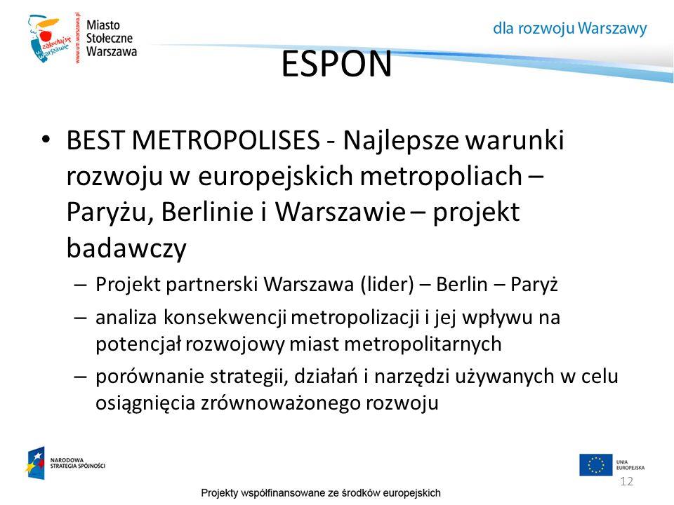 12 BEST METROPOLISES - Najlepsze warunki rozwoju w europejskich metropoliach – Paryżu, Berlinie i Warszawie – projekt badawczy – Projekt partnerski Wa