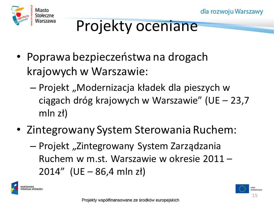 15 Poprawa bezpieczeństwa na drogach krajowych w Warszawie: – Projekt Modernizacja kładek dla pieszych w ciągach dróg krajowych w Warszawie (UE – 23,7
