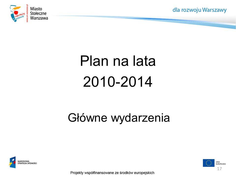 17 Plan na lata 2010-2014 Główne wydarzenia