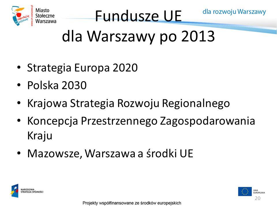20 Fundusze UE dla Warszawy po 2013 Strategia Europa 2020 Polska 2030 Krajowa Strategia Rozwoju Regionalnego Koncepcja Przestrzennego Zagospodarowania