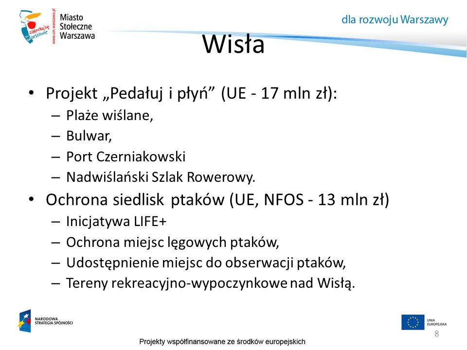 8 Projekt Pedałuj i płyń (UE - 17 mln zł): – Plaże wiślane, – Bulwar, – Port Czerniakowski – Nadwiślański Szlak Rowerowy. Ochrona siedlisk ptaków (UE,