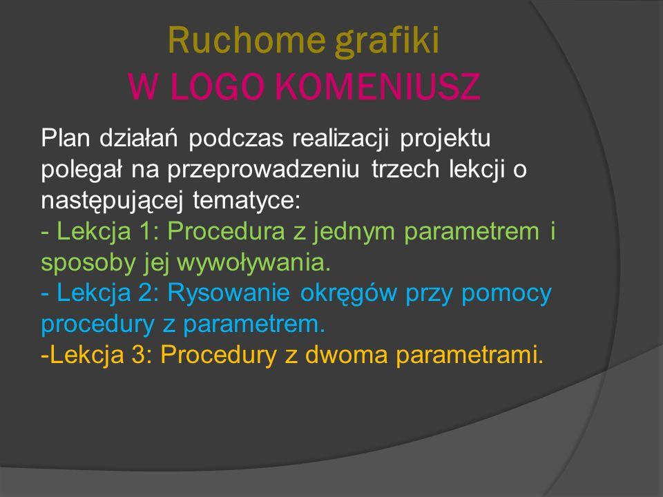 Ruchome grafiki W LOGO KOMENIUSZ Plan działań podczas realizacji projektu polegał na przeprowadzeniu trzech lekcji o następującej tematyce: - Lekcja 1: Procedura z jednym parametrem i sposoby jej wywoływania.