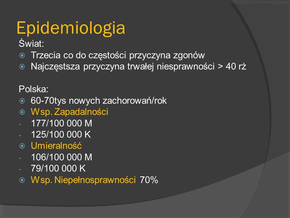 Epidemiologia Świat: Trzecia co do częstości przyczyna zgonów Najczęstsza przyczyna trwałej niesprawności > 40 rż Polska: 60-70tys nowych zachorowań/r