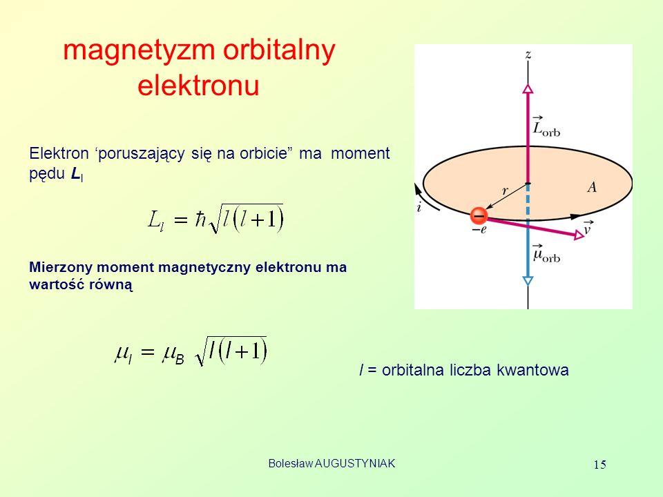 Bolesław AUGUSTYNIAK 15 magnetyzm orbitalny elektronu Elektron poruszający się na orbicie ma moment pędu L l Mierzony moment magnetyczny elektronu ma wartość równą l = orbitalna liczba kwantowa