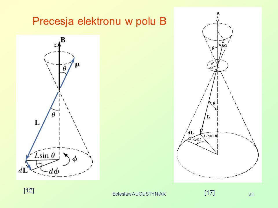 Bolesław AUGUSTYNIAK 21 Precesja elektronu w polu B [12] [17]