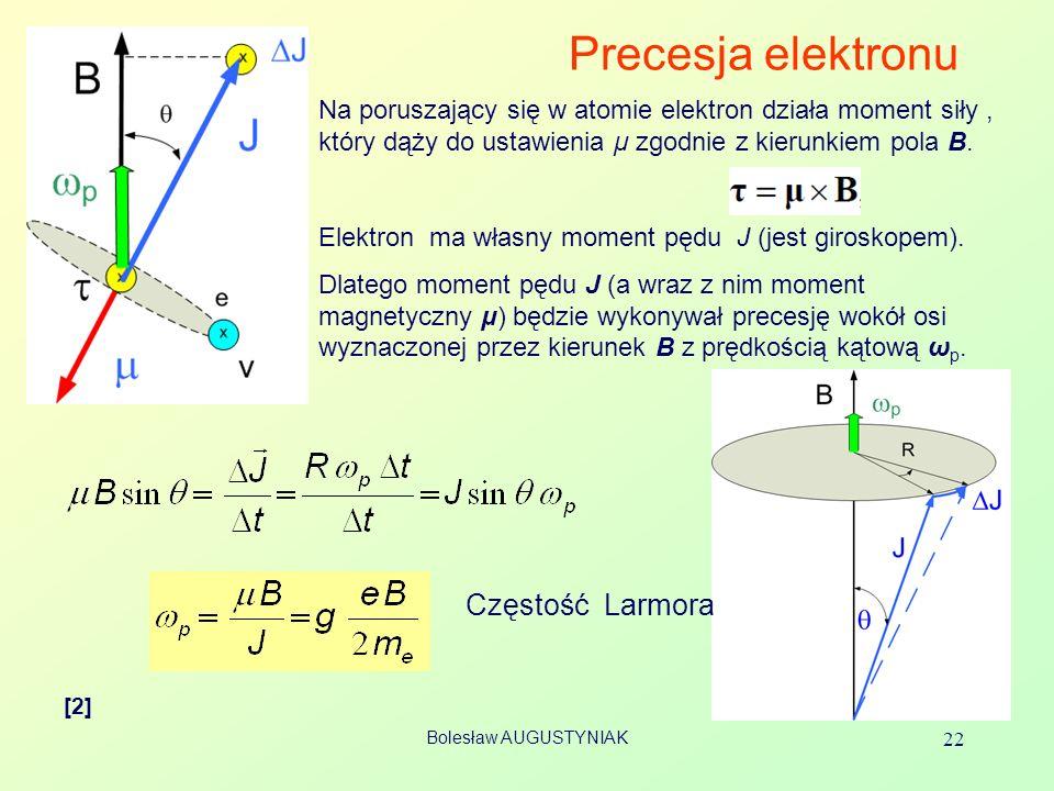 Bolesław AUGUSTYNIAK 22 Precesja elektronu [2] Na poruszający się w atomie elektron działa moment siły, który dąży do ustawienia μ zgodnie z kierunkiem pola B.