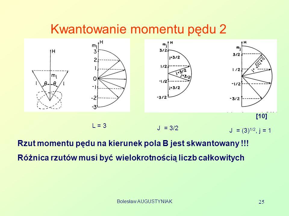 Bolesław AUGUSTYNIAK 25 Kwantowanie momentu pędu 2 Rzut momentu pędu na kierunek pola B jest skwantowany !!.