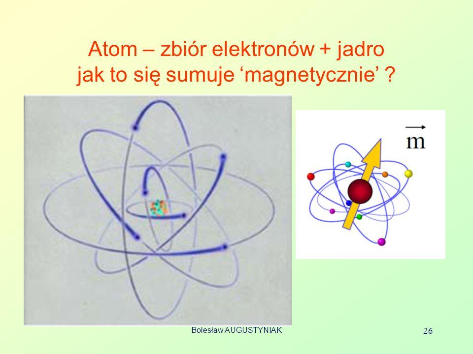 Bolesław AUGUSTYNIAK 26 Atom – zbiór elektronów + jadro jak to się sumuje magnetycznie ?