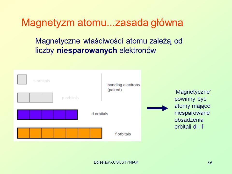 Bolesław AUGUSTYNIAK 36 Magnetyzm atomu...zasada główna Magnetyczne właściwości atomu zależą od liczby niesparowanych elektronów Magnetyczne powinny być atomy mające niesparowane obsadzenia orbitali d i f
