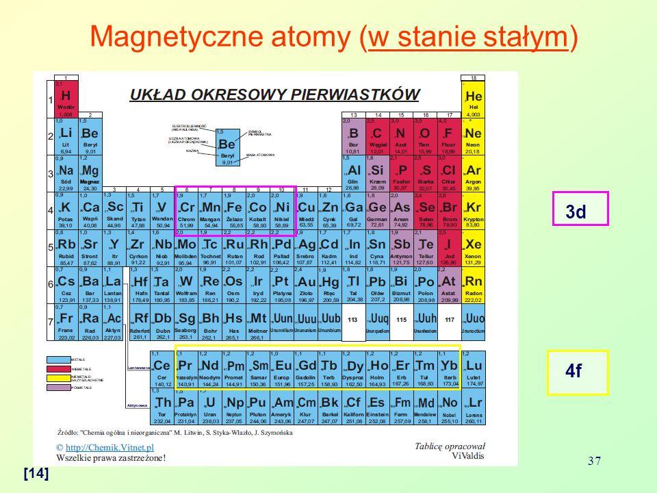 Bolesław AUGUSTYNIAK 37 Magnetyczne atomy (w stanie stałym) [14] 3d 4f