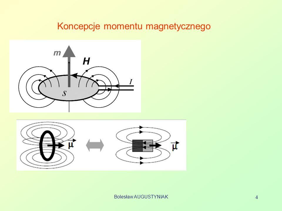 Bolesław AUGUSTYNIAK 45 Zmiana momentu magnetycznego atomu faza gazowa -> kryształ....