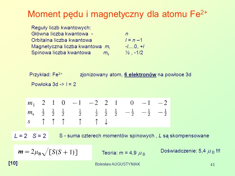 Bolesław AUGUSTYNIAK 41 Moment pędu i magnetyczny dla atomu Fe 2+ [10] Reguły liczb kwantowych: Główna liczba kwantowa - n Orbitalna liczba kwantowa l = n –1 Magnetyczna liczba kwantowa m l -l....0, +l Spinowa liczba kwantowa m s ½, -1/2 Przykład: Fe 2+ zjonizowany atom, 6 elektronów na powłoce 3d Powłoka 3d -> l = 2 L = 2 S = 2 S - suma czterech momentów spinowych, L są skompensowane Teoria: m = 4,9 B Doświadczenie: 5,4 B !!!