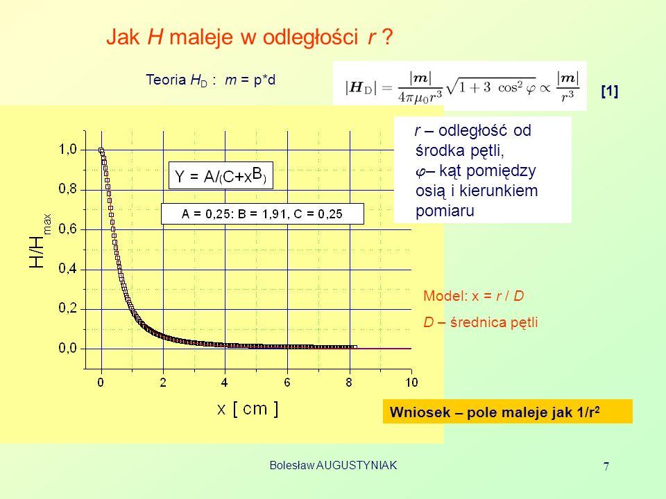 Bolesław AUGUSTYNIAK 18 Współczynnik Landego g Stosunek μ do J nie musi być równy – e/m e, bądź – e/2m e, ale może przyjmować wartości pośrednie, bowiem całkowity moment pędu zespołu elektronów jest mieszaniną momentów pochodzących od orbit i spinów.