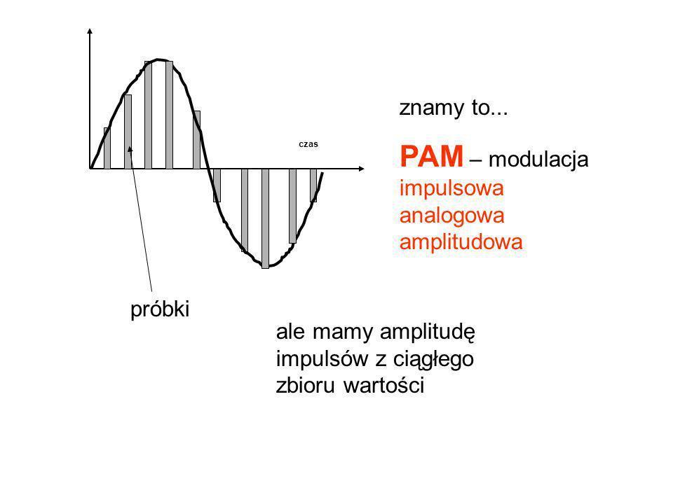 czas znamy to... PAM – modulacja impulsowa analogowa amplitudowa próbki ale mamy amplitudę impulsów z ciągłego zbioru wartości