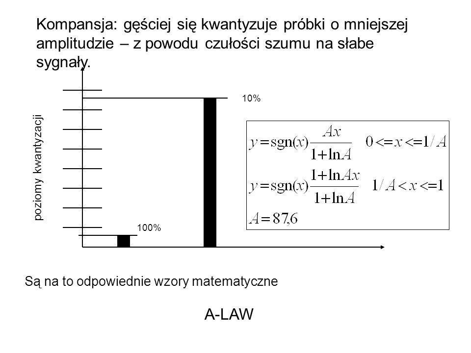 Kompansja: gęściej się kwantyzuje próbki o mniejszej amplitudzie – z powodu czułości szumu na słabe sygnały. Są na to odpowiednie wzory matematyczne 1