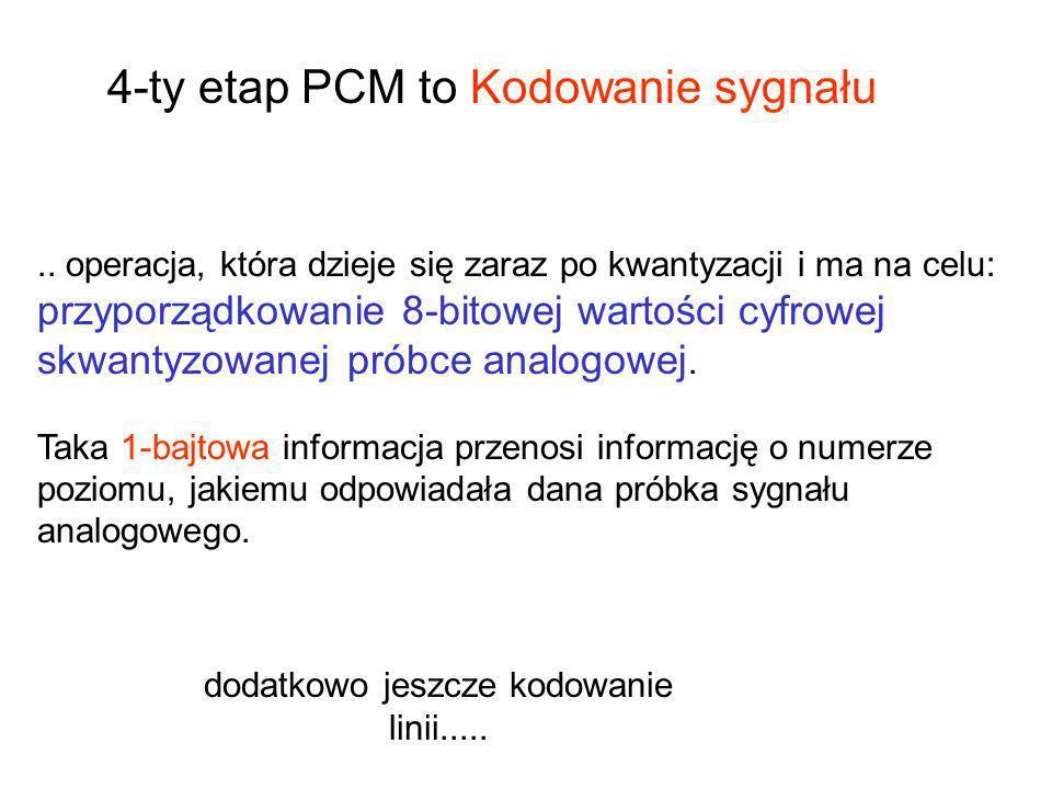 4-ty etap PCM to Kodowanie sygnału.. operacja, która dzieje się zaraz po kwantyzacji i ma na celu: przyporządkowanie 8-bitowej wartości cyfrowej skwan