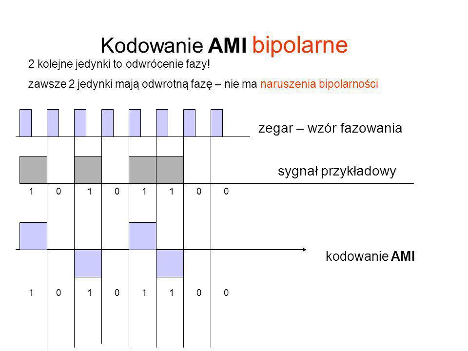 11110000 kodowanie AMI 11110000 Kodowanie AMI bipolarne zegar – wzór fazowania sygnał przykładowy 2 kolejne jedynki to odwrócenie fazy! zawsze 2 jedyn