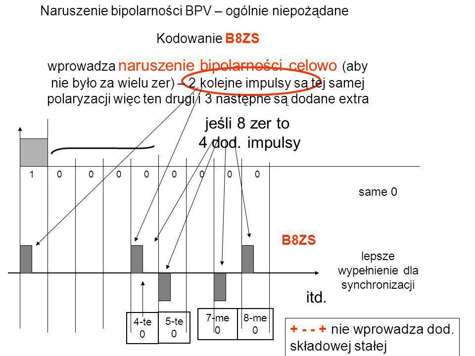 Kodowanie B8ZS wprowadza naruszenie bipolarności celowo (aby nie było za wielu zer) – 2 kolejne impulsy są tej samej polaryzacji więc ten drugi i 3 na