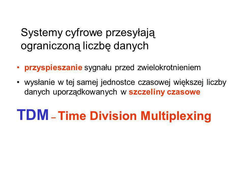 Systemy cyfrowe przesyłają ograniczoną liczbę danych przyspieszanie sygnału przed zwielokrotnieniem wysłanie w tej samej jednostce czasowej większej l