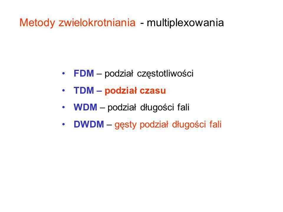 Metody zwielokrotniania - multiplexowania FDM – podział częstotliwości TDM – podział czasu WDM – podział długości fali DWDM – gęsty podział długości f