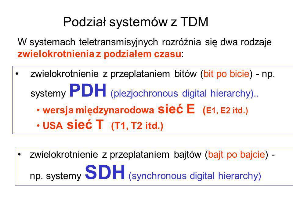 W systemach teletransmisyjnych rozróżnia się dwa rodzaje zwielokrotnienia z podziałem czasu: zwielokrotnienie z przeplataniem bitów (bit po bicie) - n