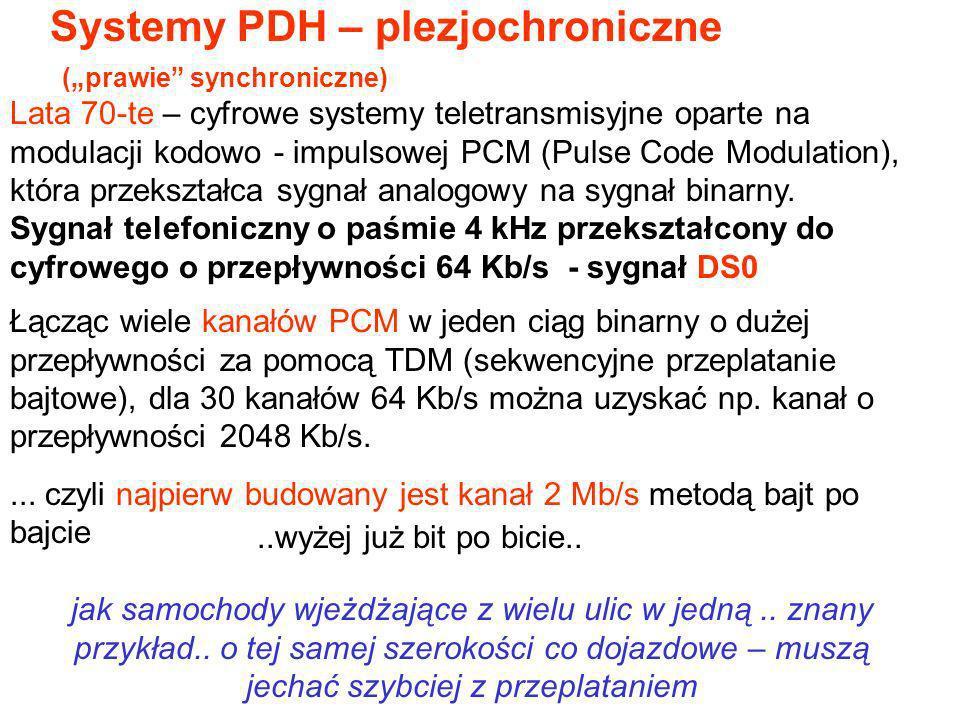 Łącząc wiele kanałów PCM w jeden ciąg binarny o dużej przepływności za pomocą TDM (sekwencyjne przeplatanie bajtowe), dla 30 kanałów 64 Kb/s można uzy