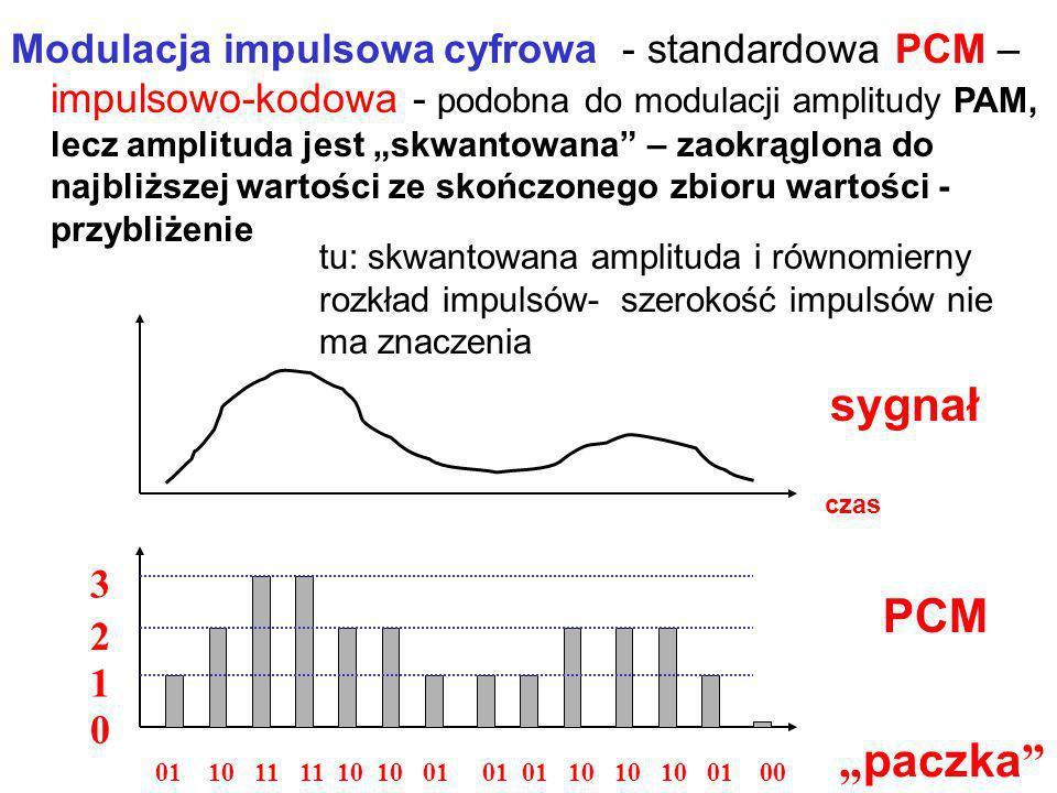 Modulacja impulsowa cyfrowa - standardowa PCM – impulsowo-kodowa - podobna do modulacji amplitudy PAM, lecz amplituda jest skwantowana – zaokrąglona d