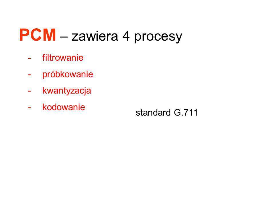 PCM – zawiera 4 procesy -filtrowanie -próbkowanie -kwantyzacja -kodowanie standard G.711