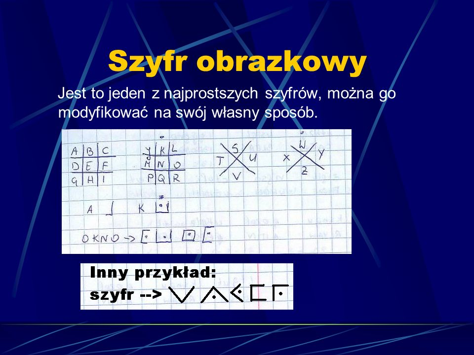 Szyfr obrazkowy Jest to jeden z najprostszych szyfrów, można go modyfikować na swój własny sposób.