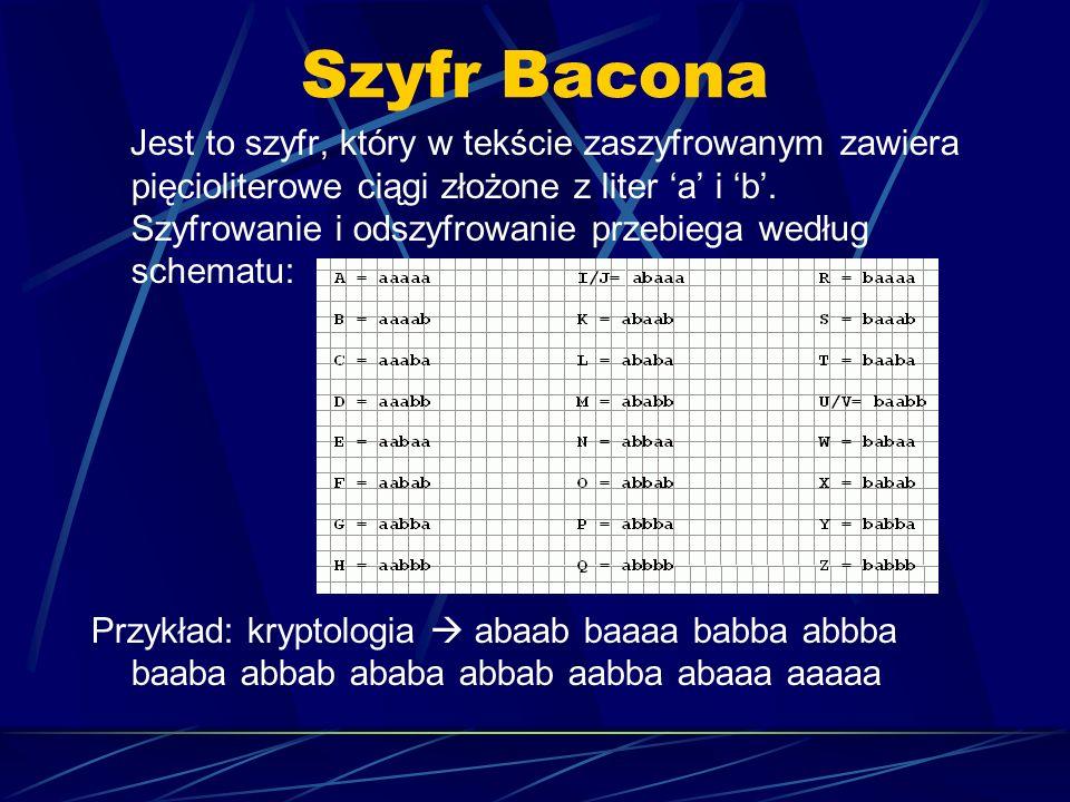 Szyfr Bacona Jest to szyfr, który w tekście zaszyfrowanym zawiera pięcioliterowe ciągi złożone z liter a i b. Szyfrowanie i odszyfrowanie przebiega we