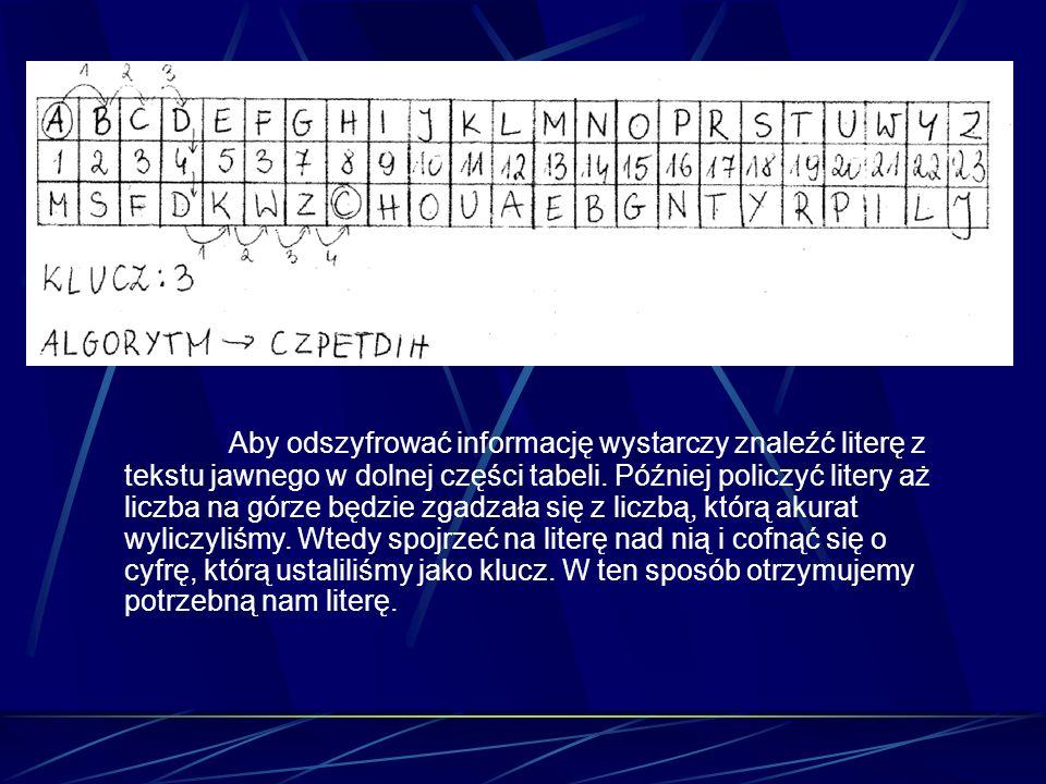 Aby odszyfrować informację wystarczy znaleźć literę z tekstu jawnego w dolnej części tabeli. Później policzyć litery aż liczba na górze będzie zgadzał