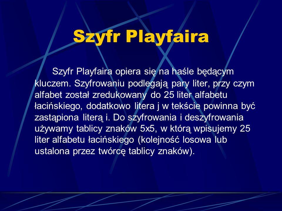 Szyfr Playfaira Szyfr Playfaira opiera się na haśle będącym kluczem. Szyfrowaniu podlegają pary liter, przy czym alfabet został zredukowany do 25 lite