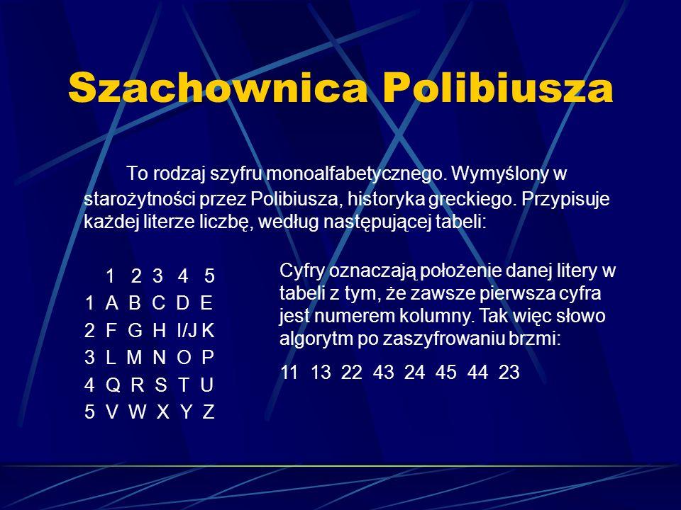 Szachownica Polibiusza To rodzaj szyfru monoalfabetycznego. Wymyślony w starożytności przez Polibiusza, historyka greckiego. Przypisuje każdej literze