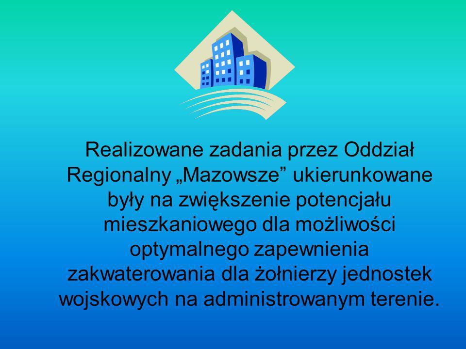 Realizowane zadania przez Oddział Regionalny Mazowsze ukierunkowane były na zwiększenie potencjału mieszkaniowego dla możliwości optymalnego zapewnienia zakwaterowania dla żołnierzy jednostek wojskowych na administrowanym terenie.