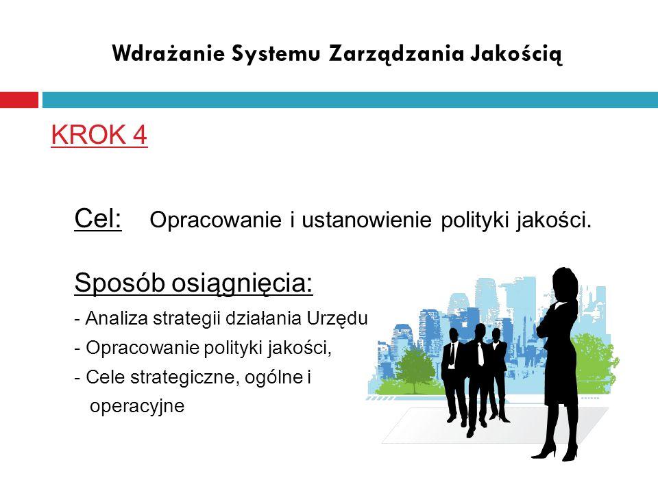 Wdrażanie Systemu Zarządzania Jakością KROK 4 Cel: Opracowanie i ustanowienie polityki jakości. Sposób osiągnięcia: - Analiza strategii działania Urzę