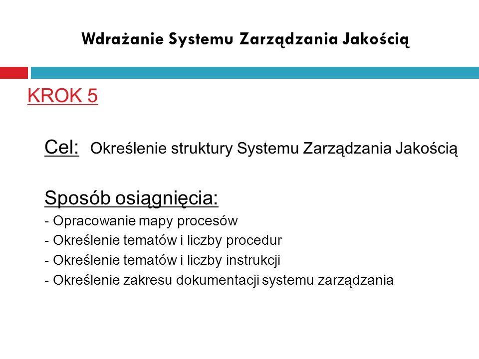 Wdrażanie Systemu Zarządzania Jakością KROK 6 Cel: Opracowanie Księgi Jakości Sposób osiągnięcia: Opisanie systemu jakości z uwzględnieniem: - Informacji o urzędzie - zakresu systemu zarządzania jakością, łącznie ze szczegółami dotyczącymi wszelkich wyłączeń i ich uzasadnieniem, - opisu procesów i wzajemnych oddziaływań między nimi - włączenia do księgi udokumentowanych procedur systemu zarządzania jakości lub powołanie się na nie